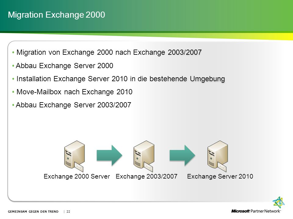 Migration Exchange 2000 Migration von Exchange 2000 nach Exchange 2003/2007. Abbau Exchange Server 2000.