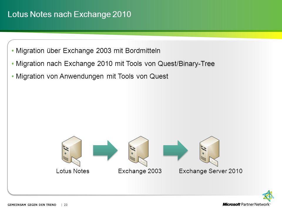 Lotus Notes nach Exchange 2010
