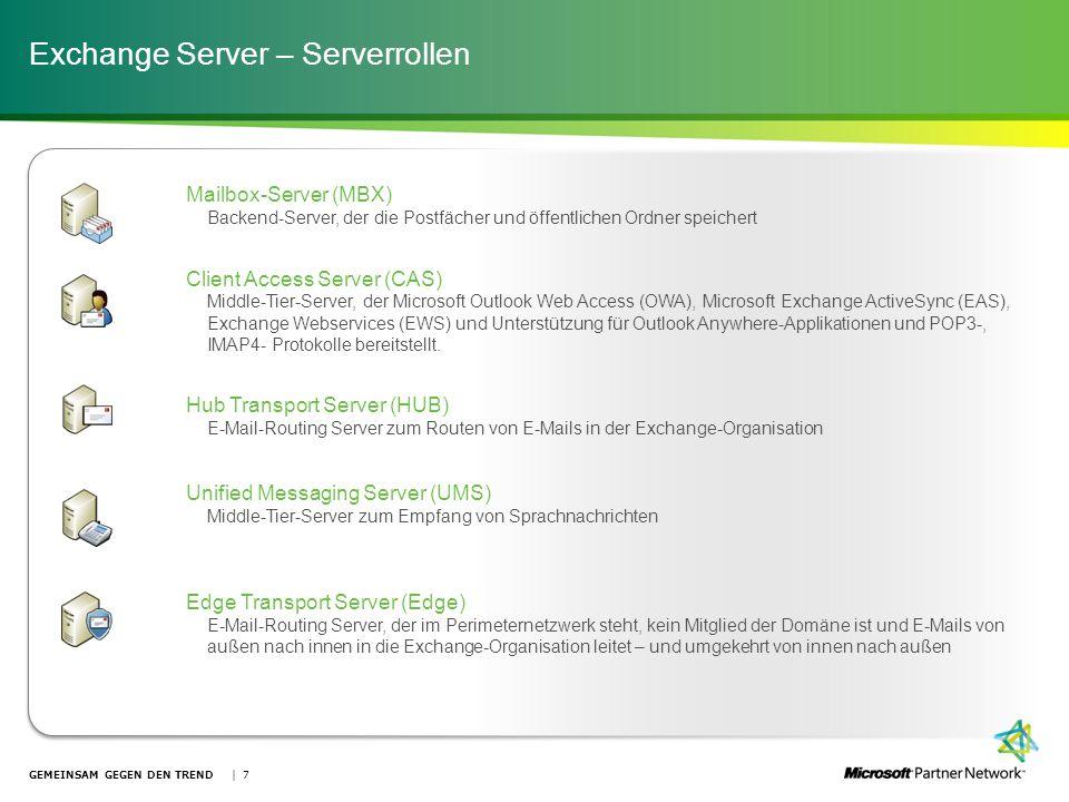 Exchange Server – Serverrollen