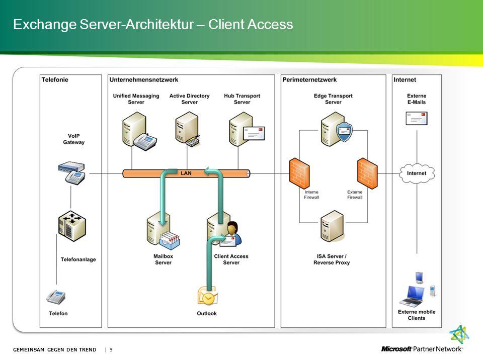 Exchange Server-Architektur – Client Access