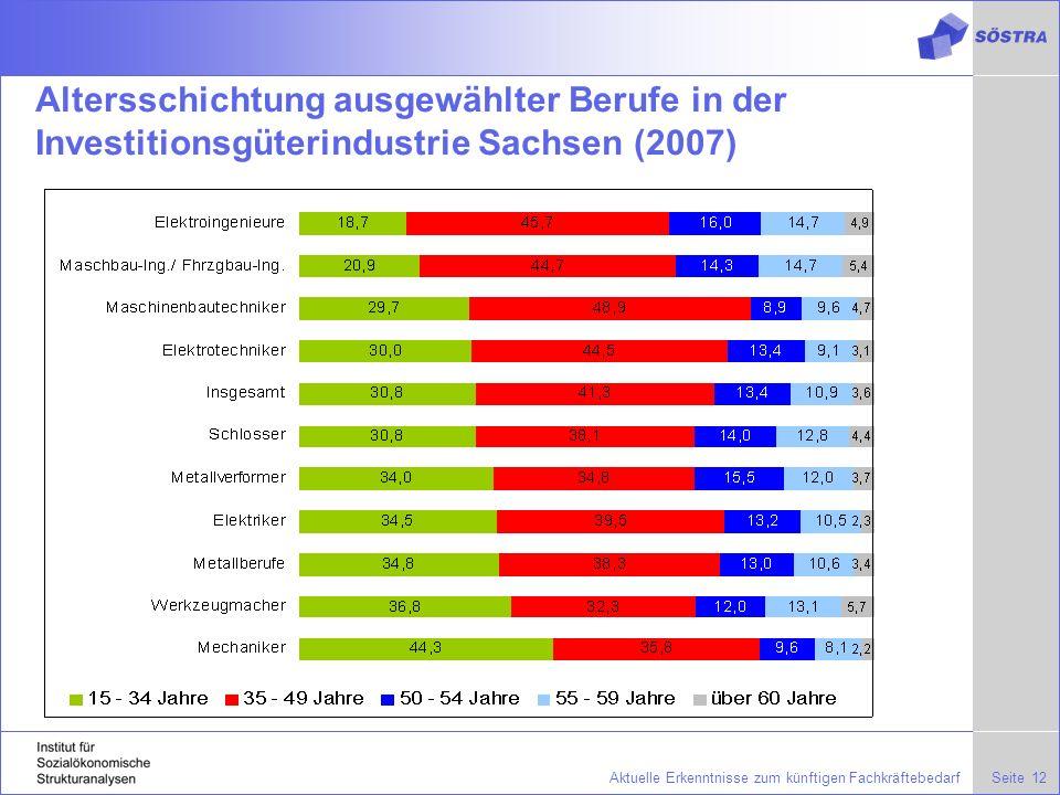 Altersschichtung ausgewählter Berufe in der Investitionsgüterindustrie Sachsen (2007)