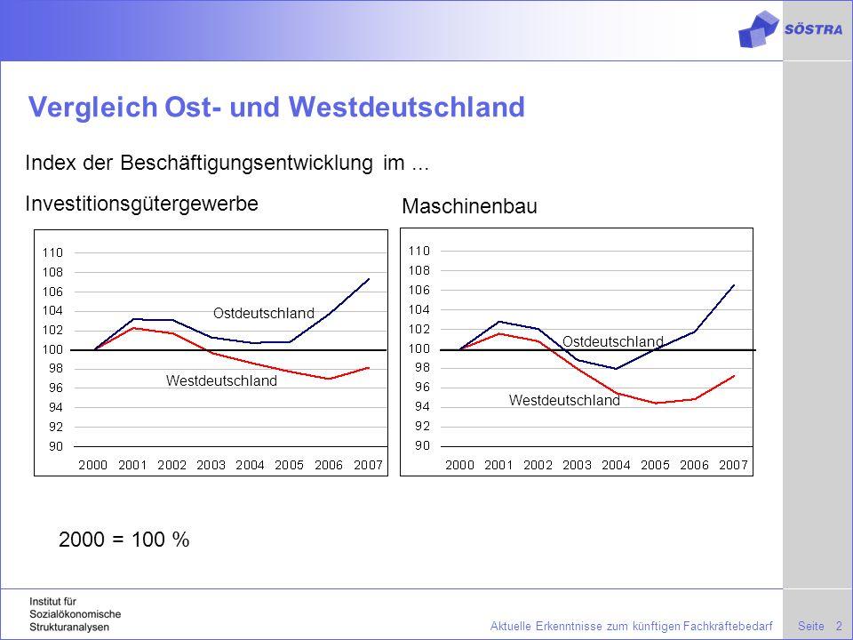 Vergleich Ost- und Westdeutschland