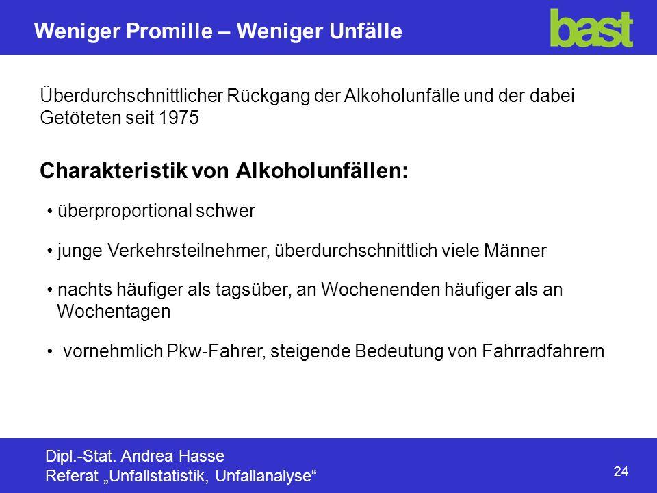 Charakteristik von Alkoholunfällen: