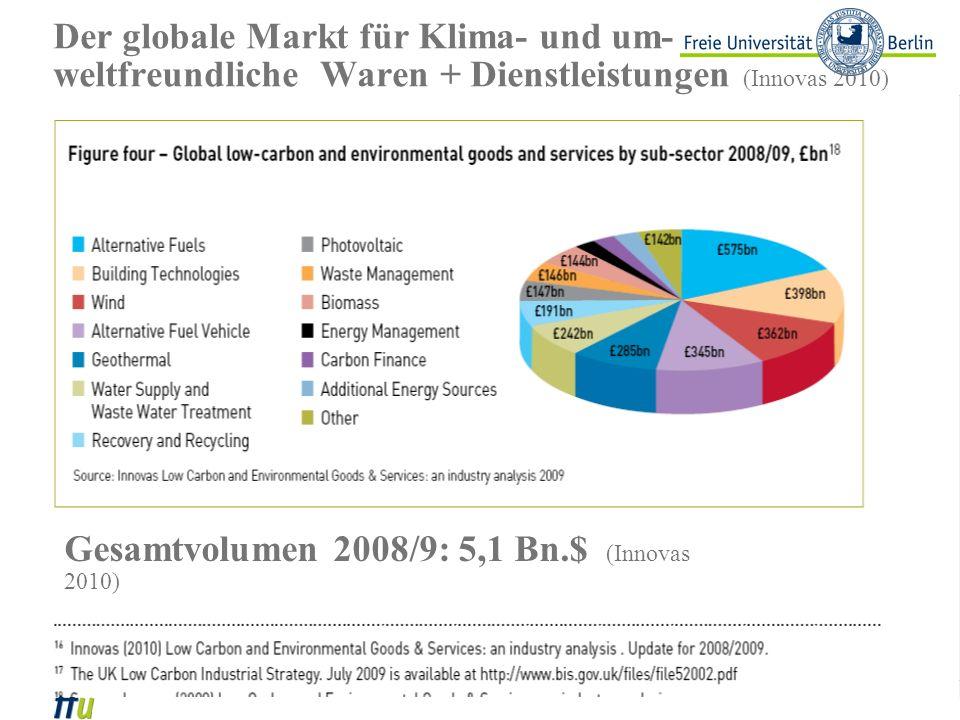 Der globale Markt für Klima- und um- weltfreundliche Waren + Dienstleistungen (Innovas 2010)