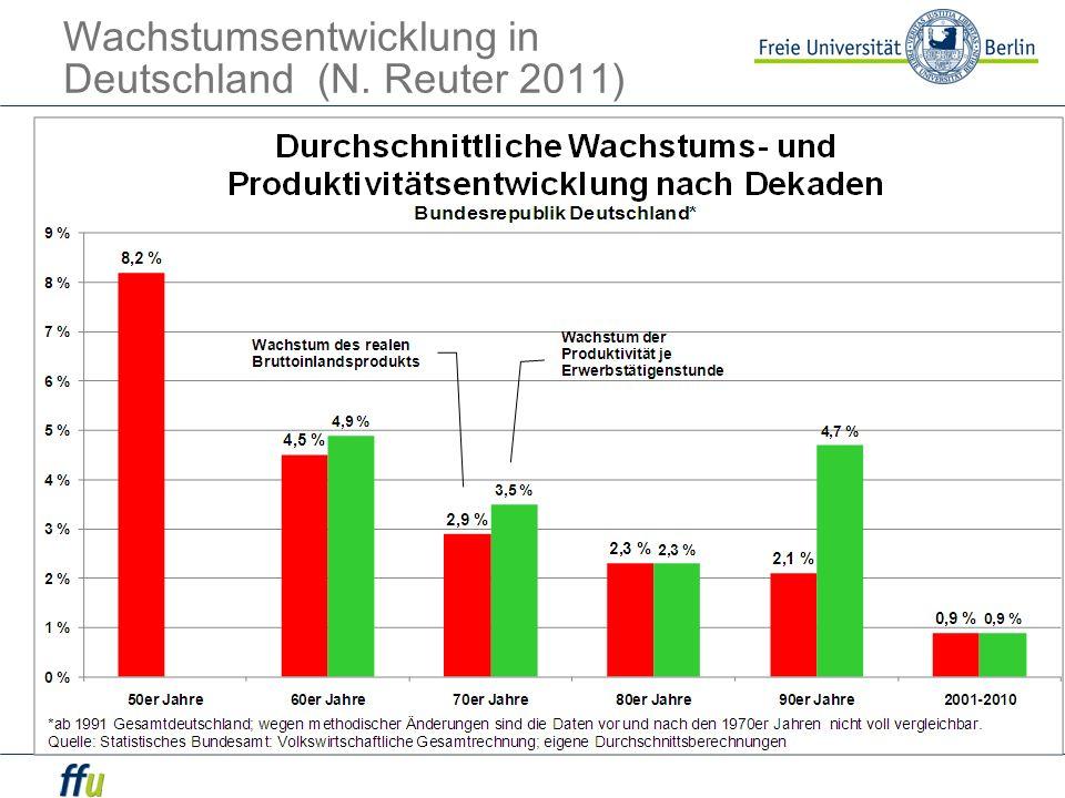 Wachstumsentwicklung in Deutschland (N. Reuter 2011)