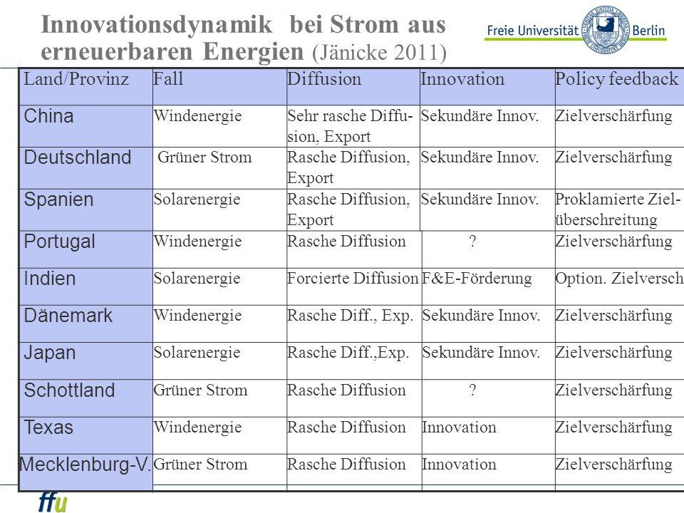Innovationsdynamik bei Strom aus erneuerbaren Energien (Jänicke 2011)