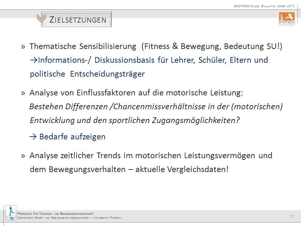 Zielsetzungen » Thematische Sensibilisierung (Fitness & Bewegung, Bedeutung SU!)