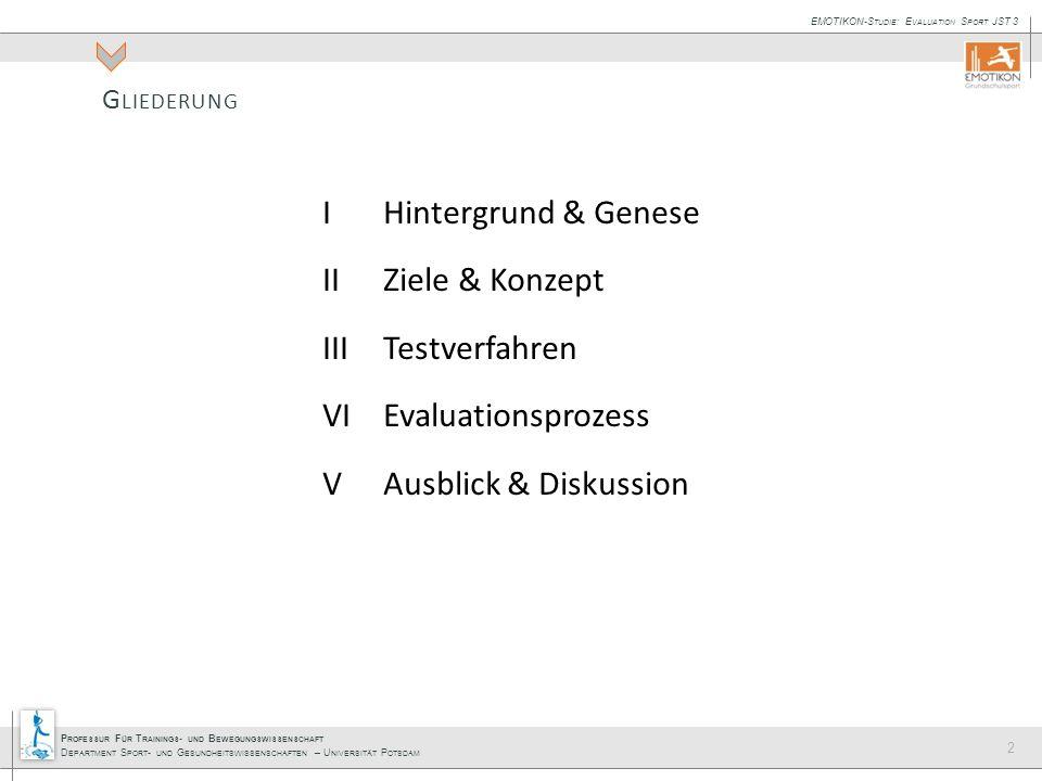 VI Evaluationsprozess V Ausblick & Diskussion