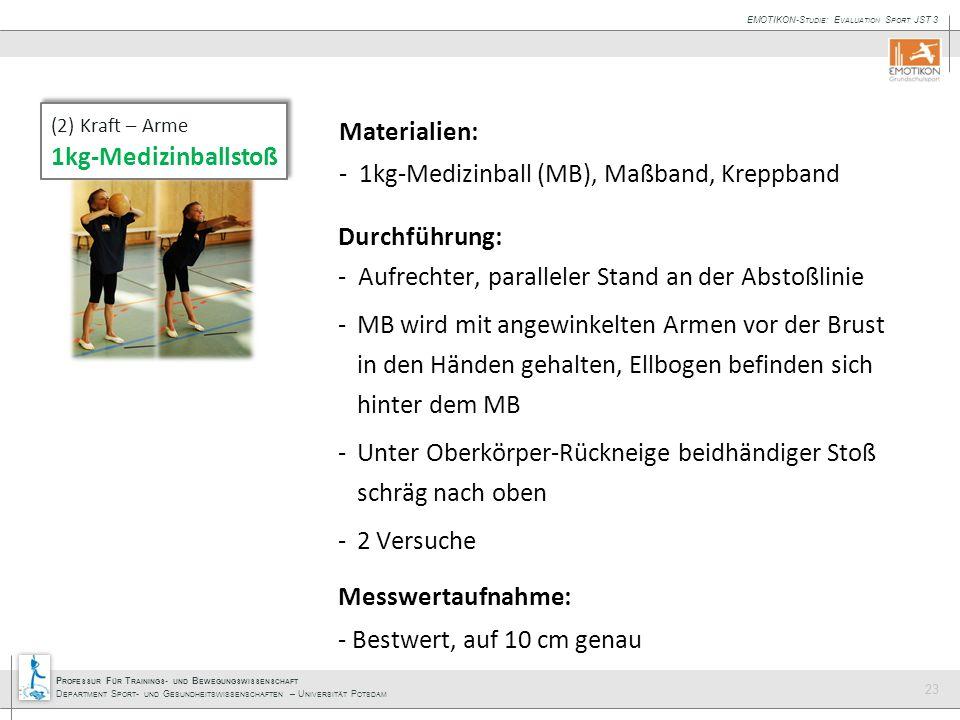 1kg-Medizinball (MB), Maßband, Kreppband