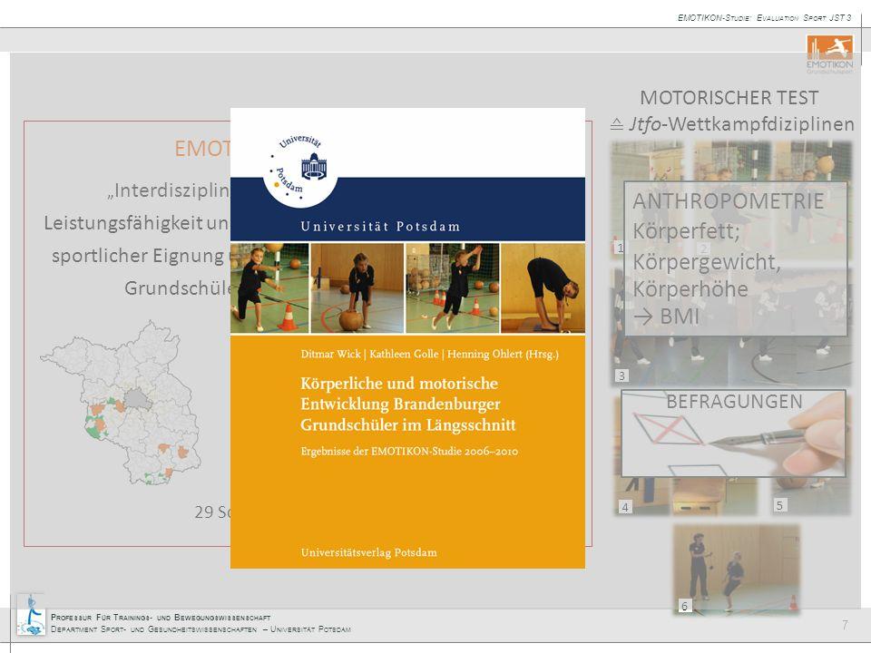 EMOTIKON-Studie (*2006): ANTHROPOMETRIE Körperfett; Körpergewicht,