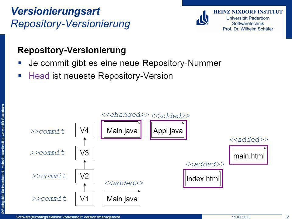 Versionierungsart Repository-Versionierung