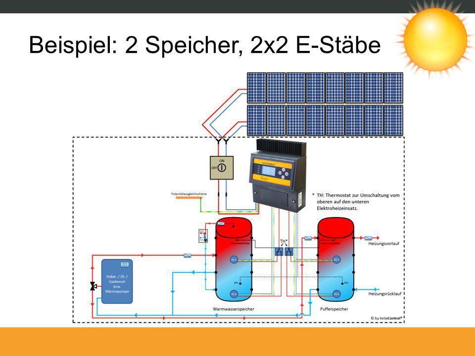 Beispiel: 2 Speicher, 2x2 E-Stäbe