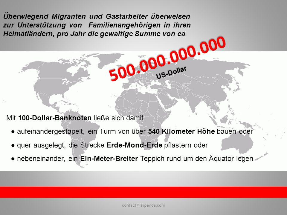 Überwiegend Migranten und Gastarbeiter überweisen zur Unterstützung von Familienangehörigen in ihren Heimatländern, pro Jahr die gewaltige Summe von ca.