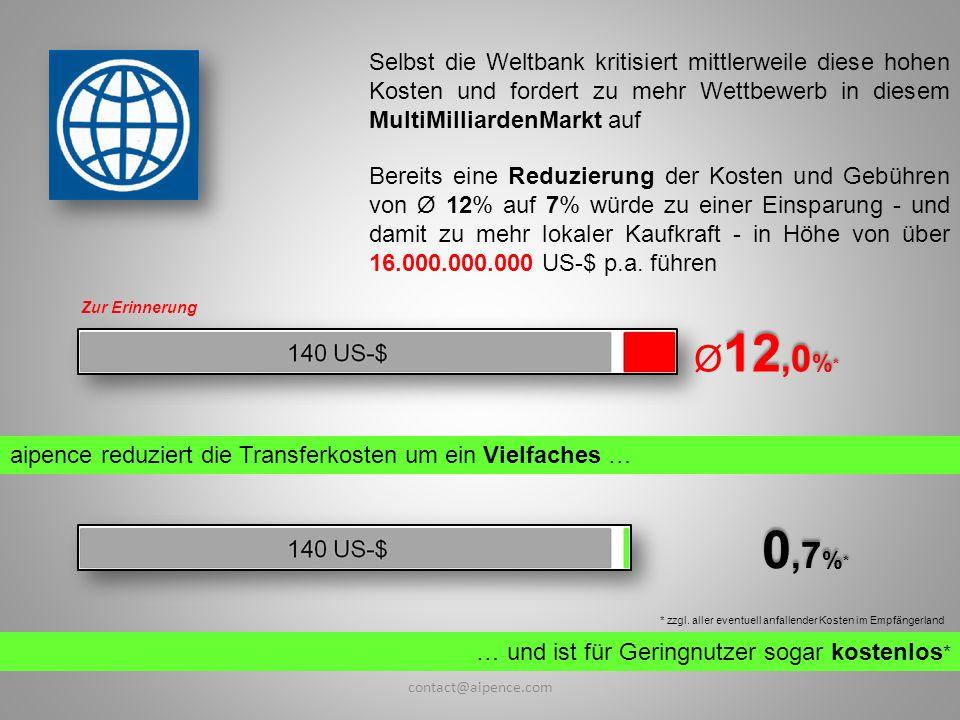Selbst die Weltbank kritisiert mittlerweile diese hohen Kosten und fordert zu mehr Wettbewerb in diesem MultiMilliardenMarkt auf
