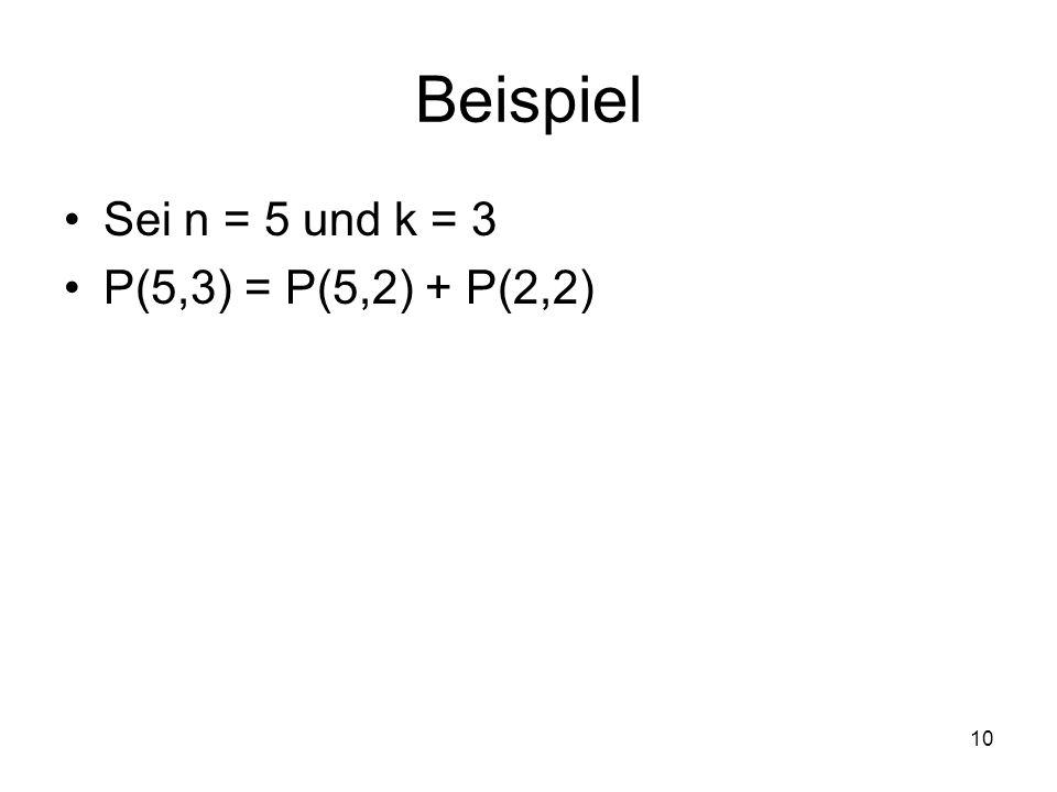 Beispiel Sei n = 5 und k = 3 P(5,3) = P(5,2) + P(2,2)