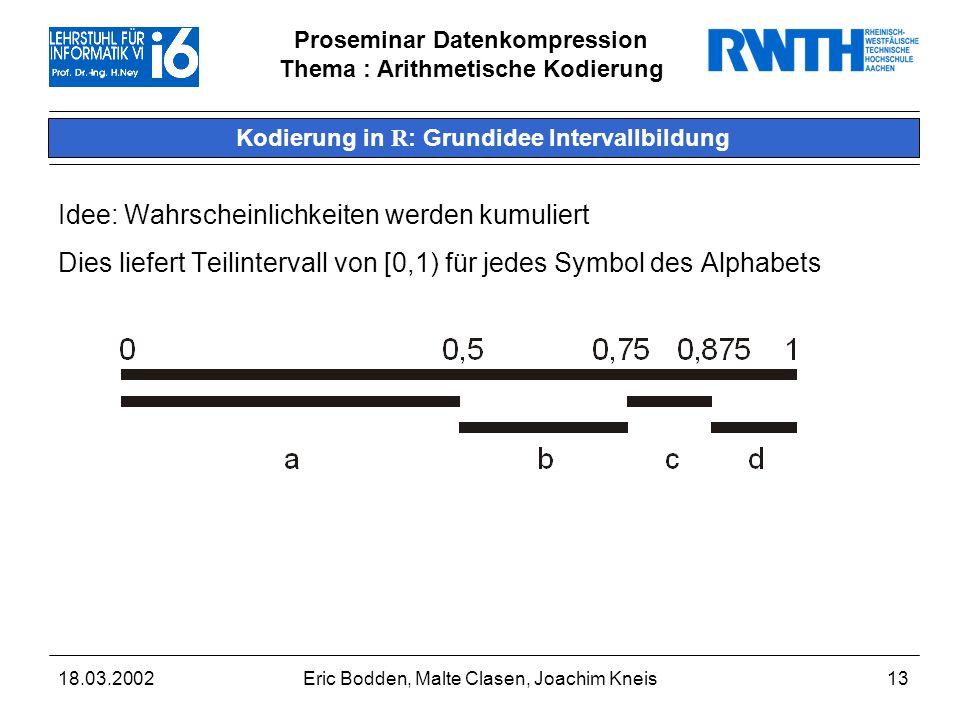 Kodierung in R: Grundidee Intervallbildung