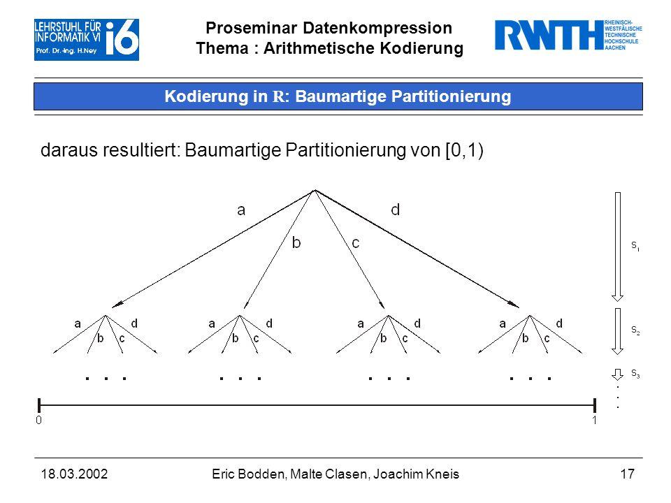 Kodierung in R: Baumartige Partitionierung