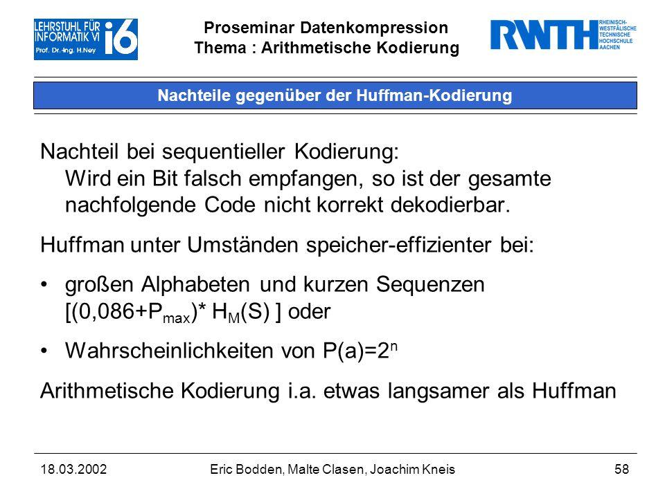 Nachteile gegenüber der Huffman-Kodierung
