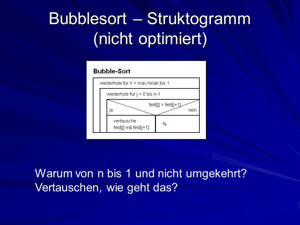 Bubblesort – Struktogramm (nicht optimiert)
