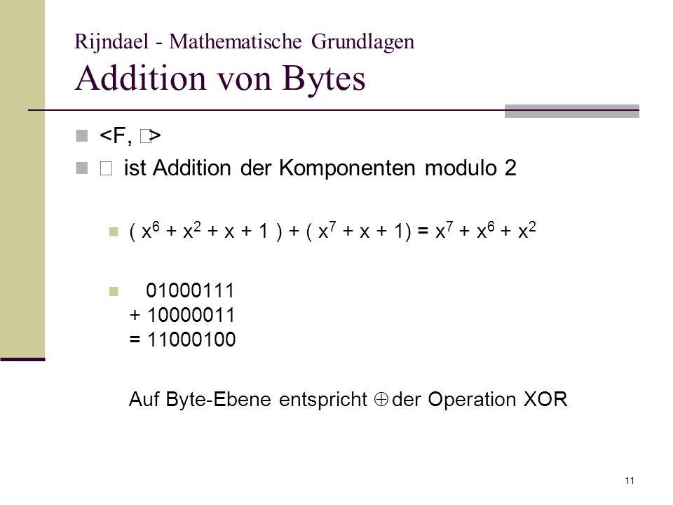 Rijndael - Mathematische Grundlagen Addition von Bytes