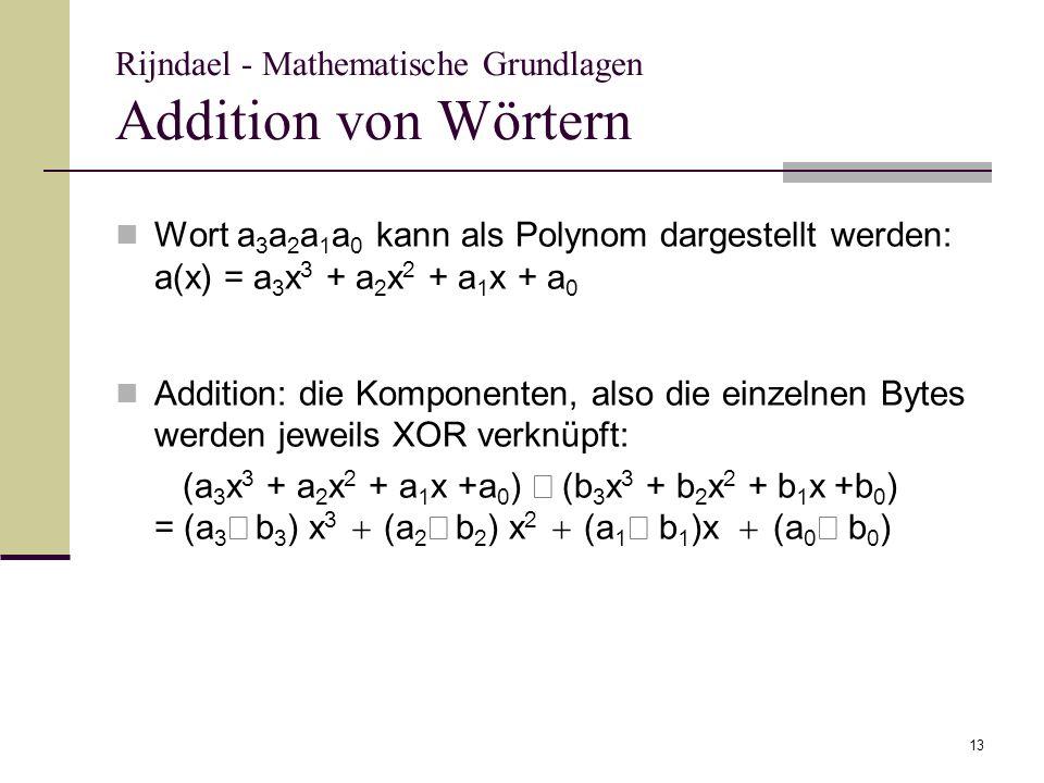 Rijndael - Mathematische Grundlagen Addition von Wörtern