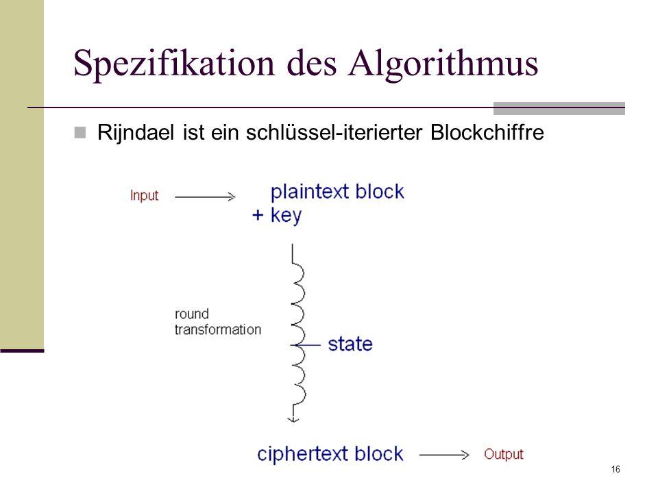 Spezifikation des Algorithmus