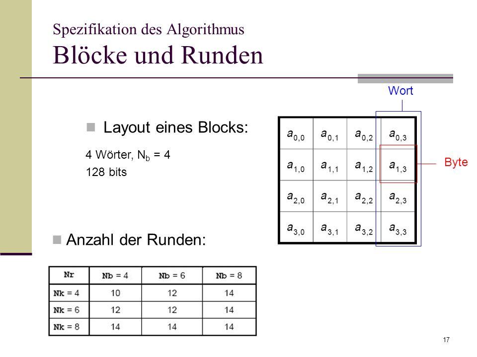 Spezifikation des Algorithmus Blöcke und Runden