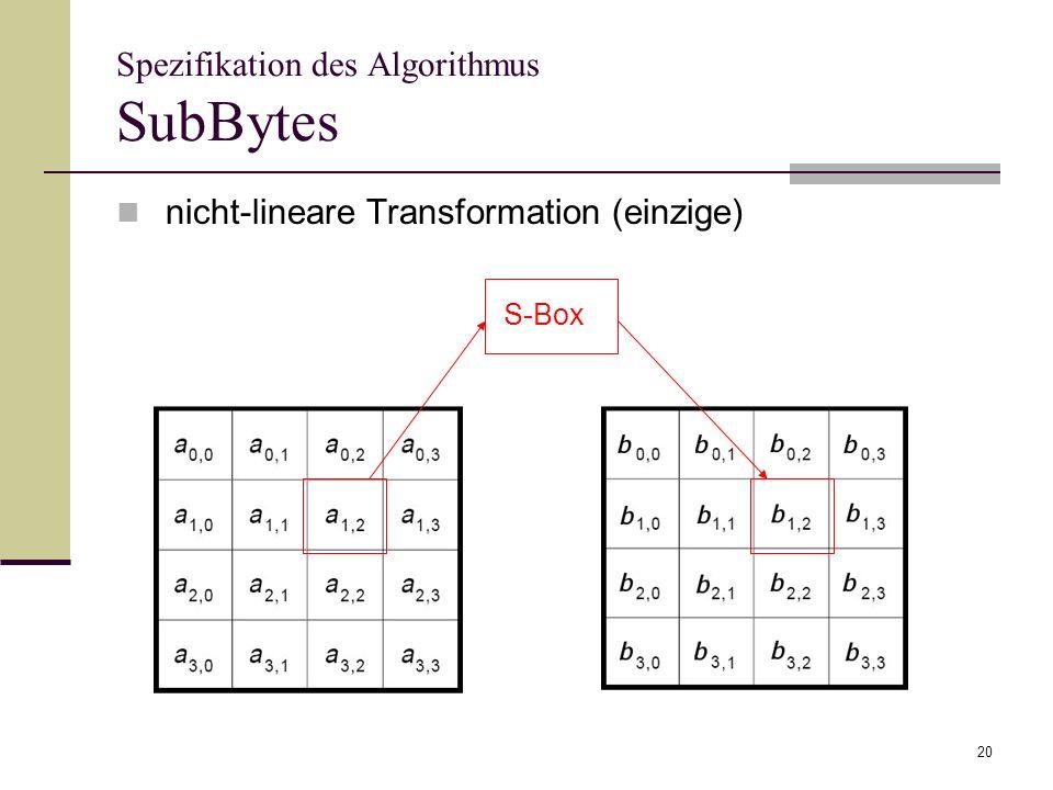 Spezifikation des Algorithmus SubBytes