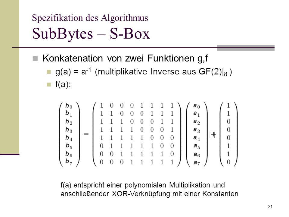 Spezifikation des Algorithmus SubBytes – S-Box