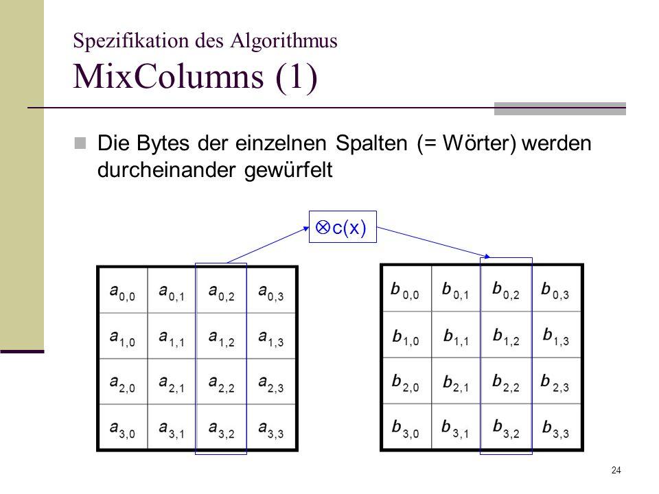 Spezifikation des Algorithmus MixColumns (1)