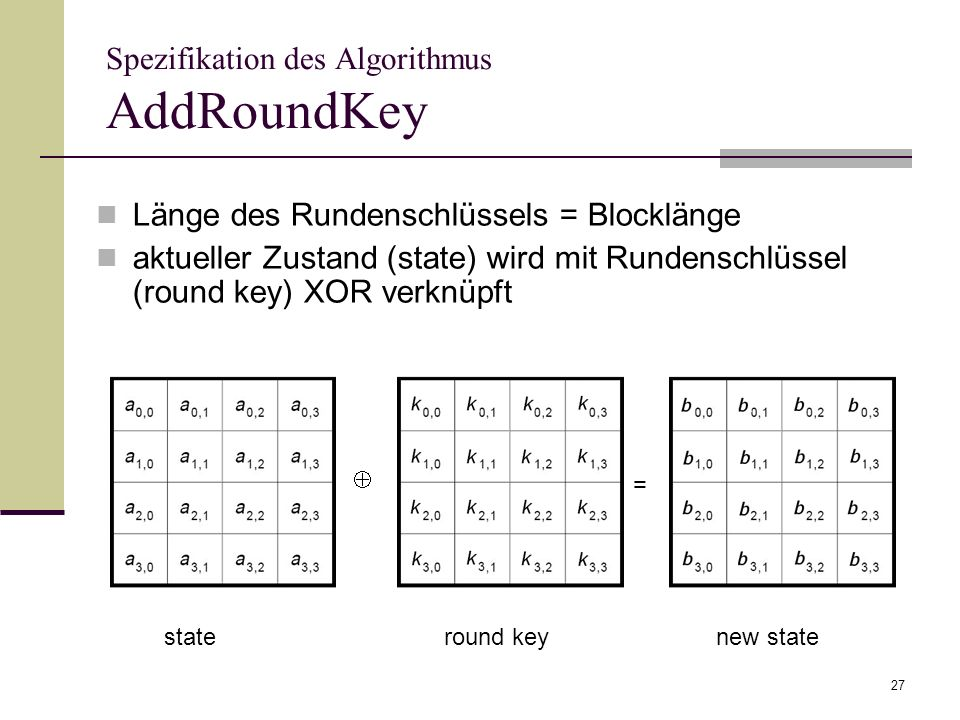Spezifikation des Algorithmus AddRoundKey