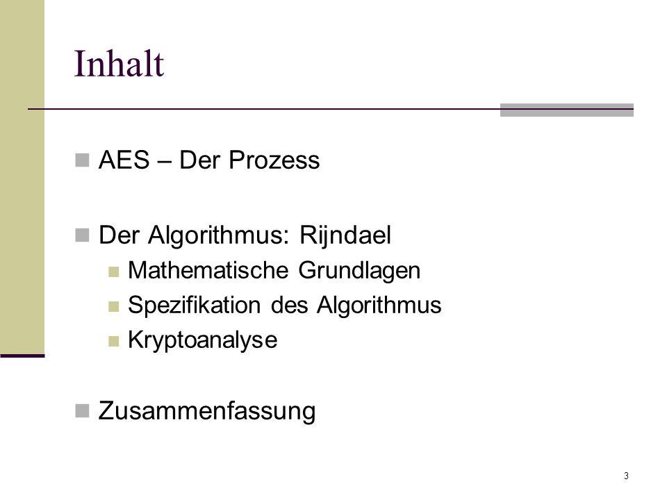 Inhalt AES – Der Prozess Der Algorithmus: Rijndael Zusammenfassung