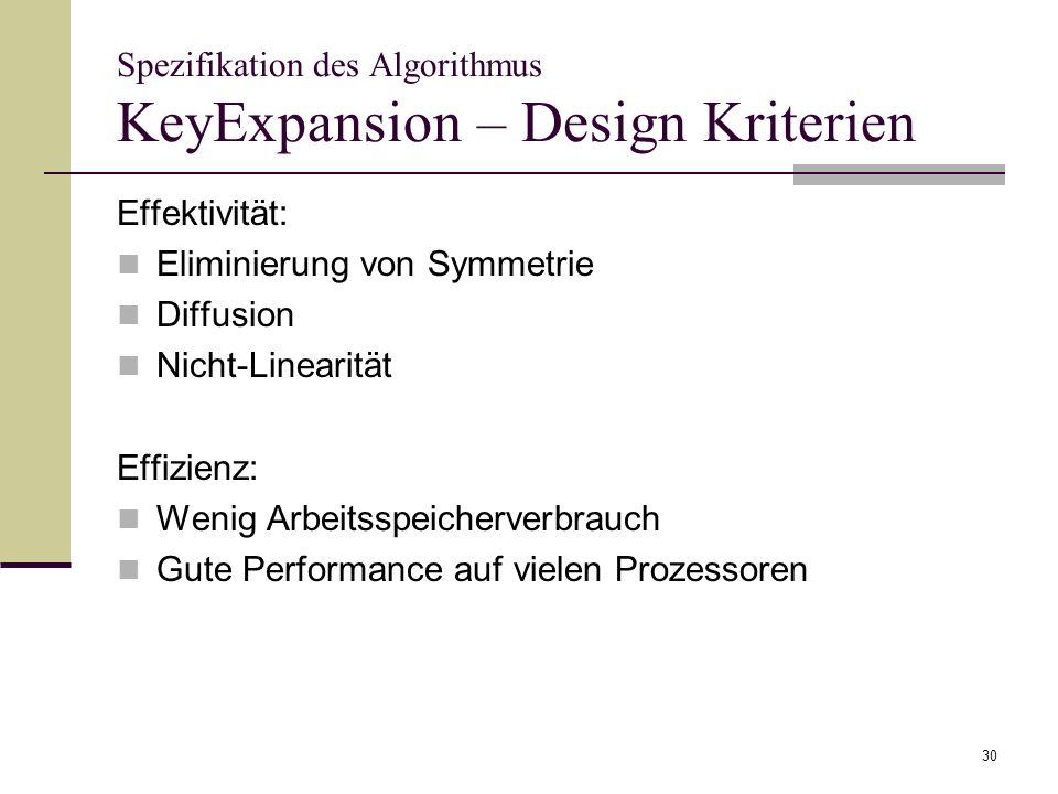 Spezifikation des Algorithmus KeyExpansion – Design Kriterien