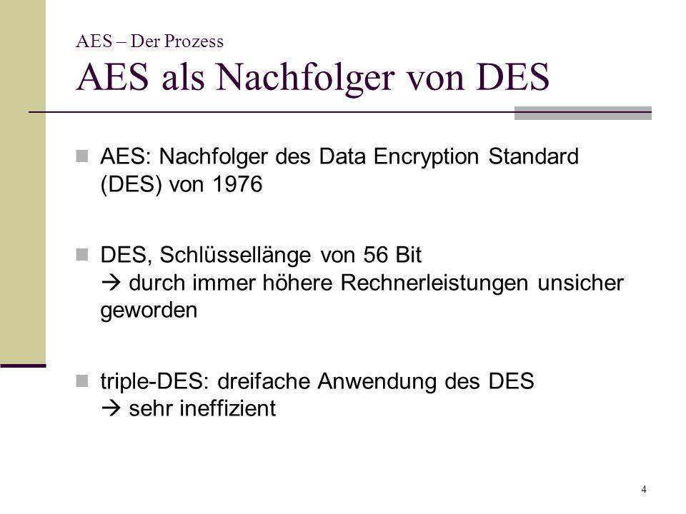 AES – Der Prozess AES als Nachfolger von DES