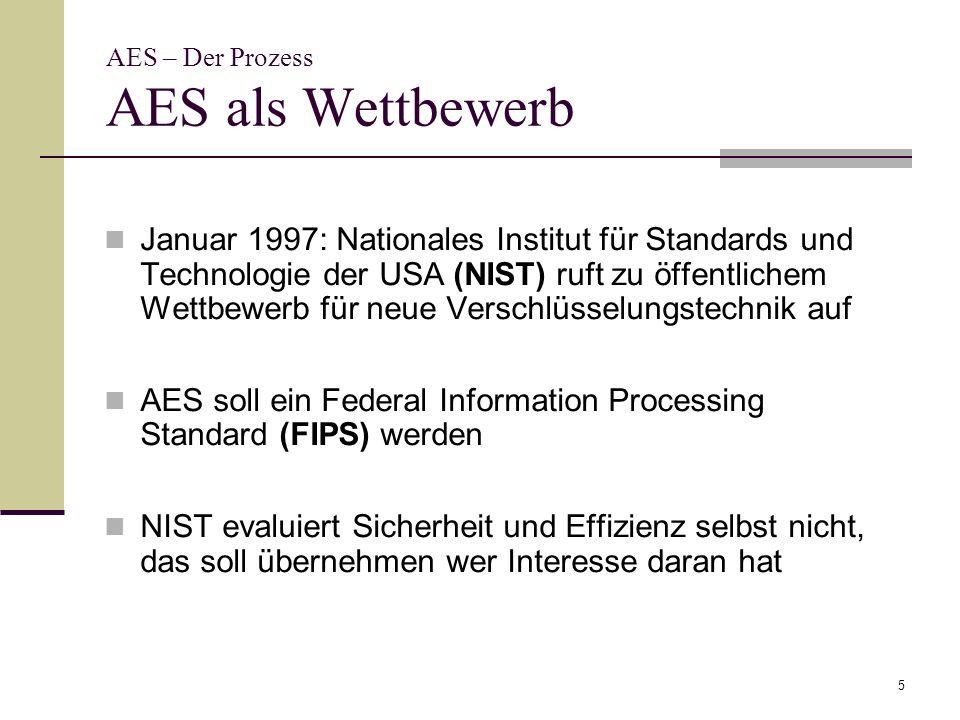 AES – Der Prozess AES als Wettbewerb