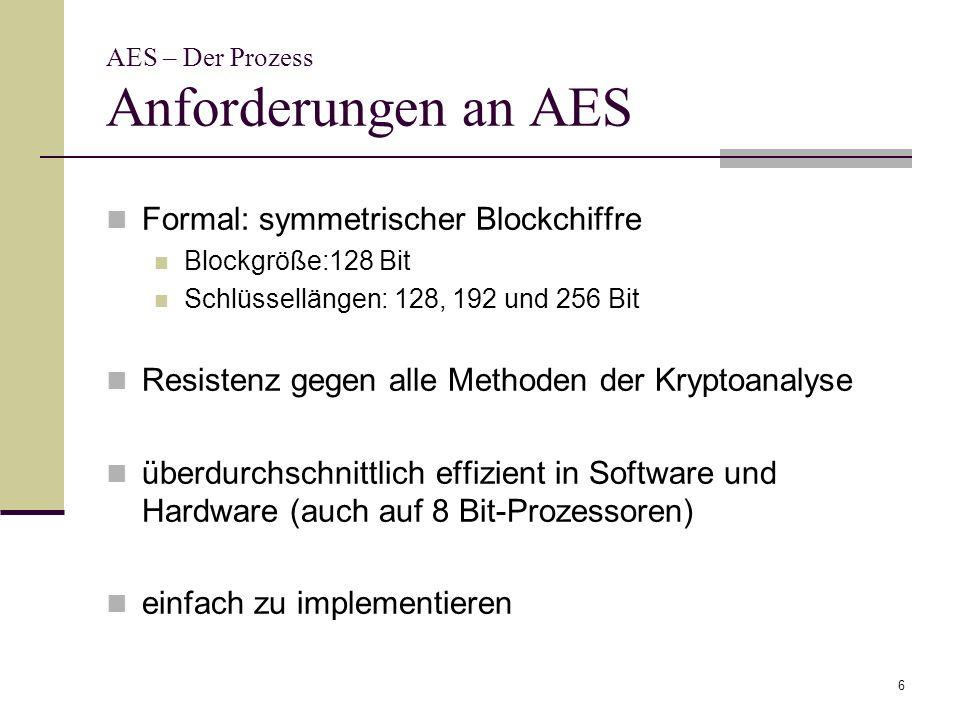 AES – Der Prozess Anforderungen an AES