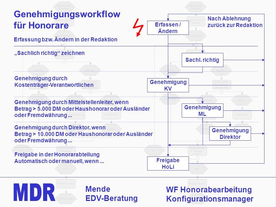 Genehmigungsworkflow für Honorare