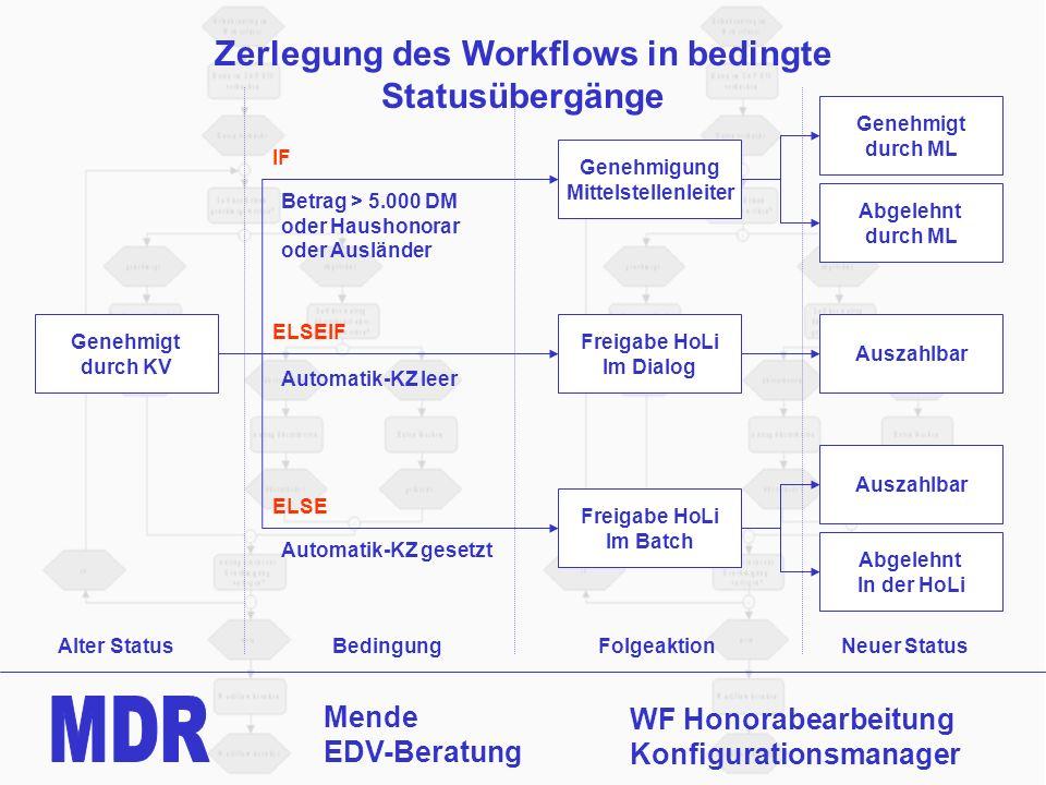 Zerlegung des Workflows in bedingte Statusübergänge