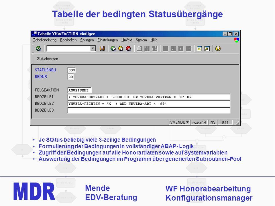 Tabelle der bedingten Statusübergänge