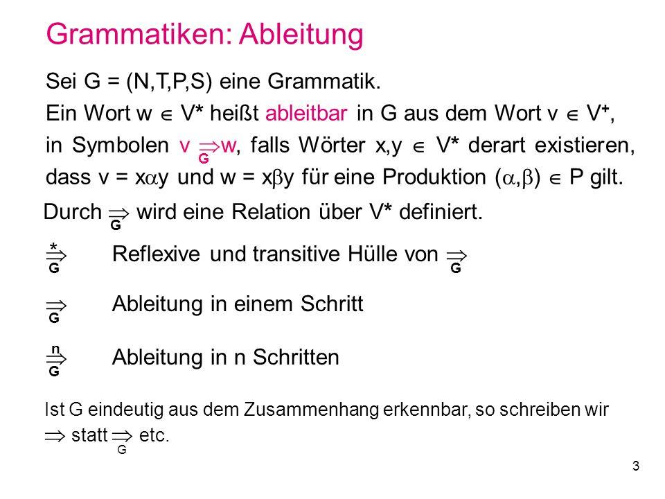 Grammatiken: Ableitung