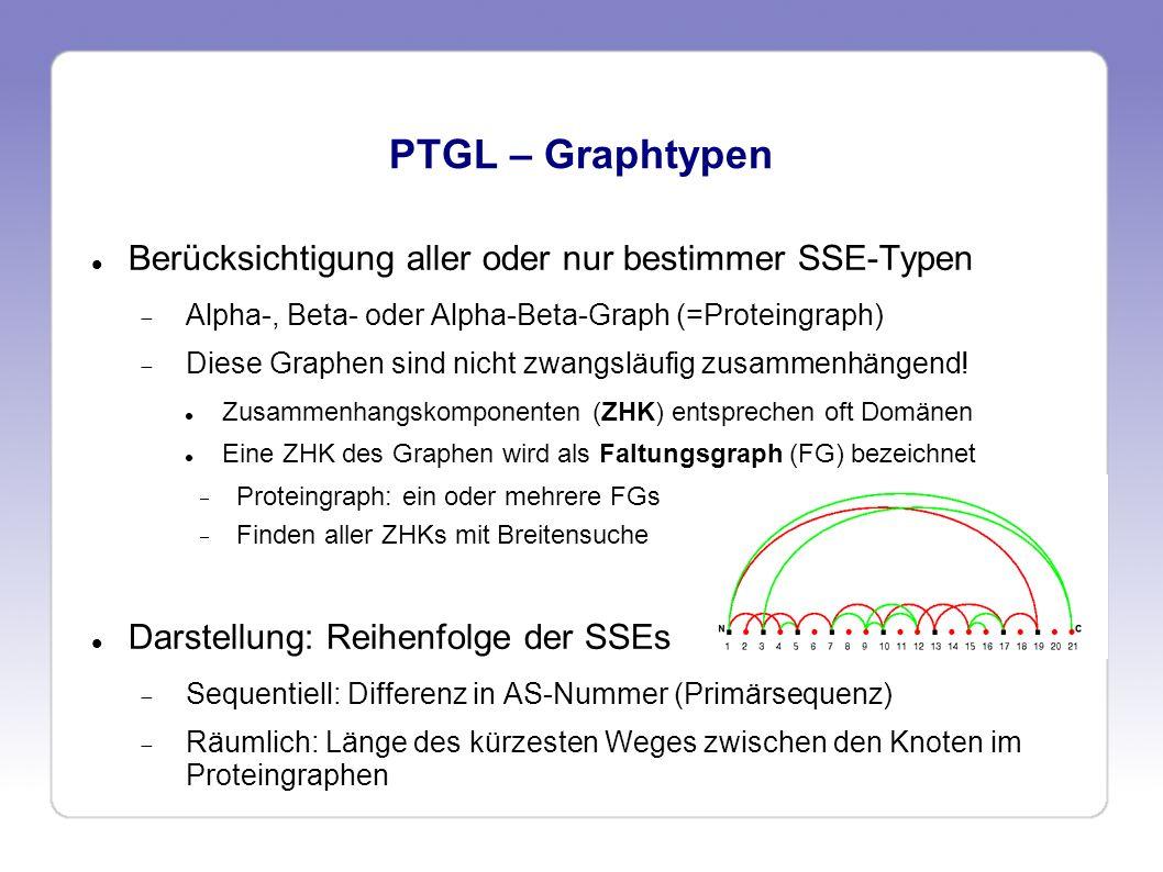 PTGL – Graphtypen Berücksichtigung aller oder nur bestimmer SSE-Typen