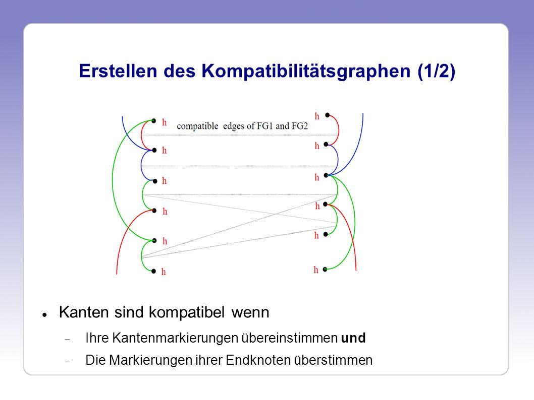 Erstellen des Kompatibilitätsgraphen (1/2)