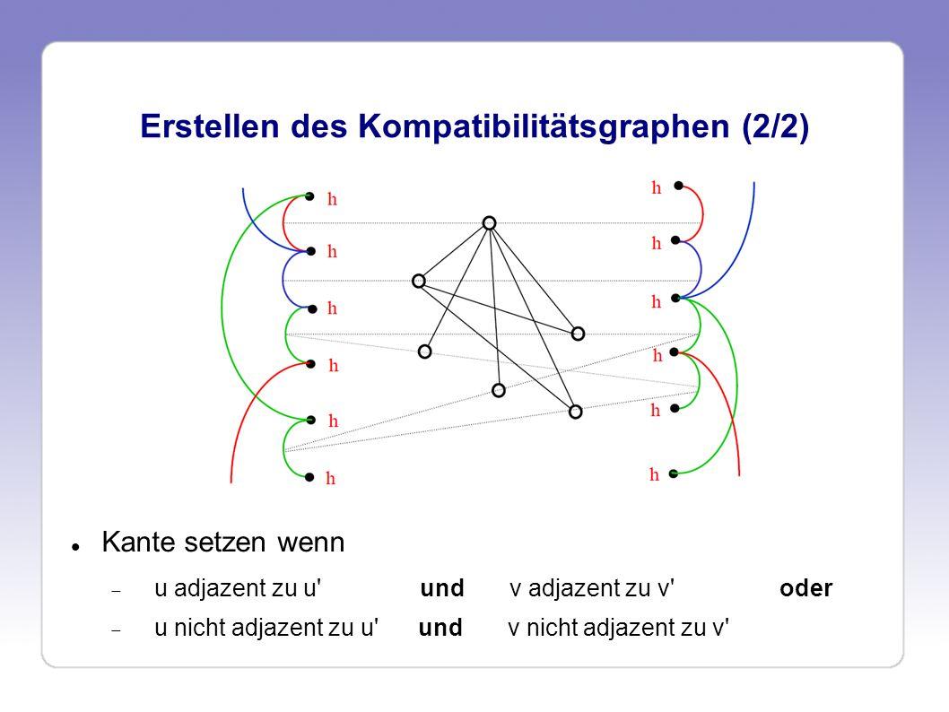 Erstellen des Kompatibilitätsgraphen (2/2)