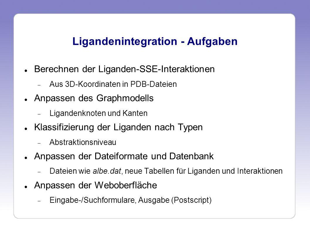 Ligandenintegration - Aufgaben