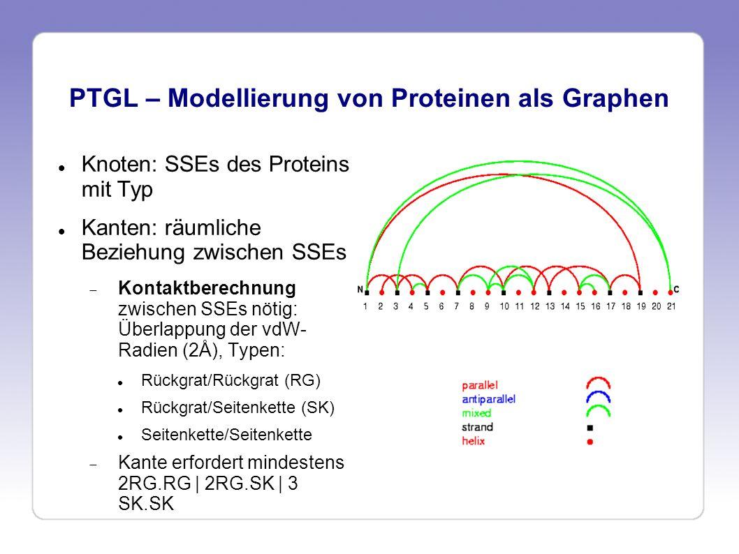 PTGL – Modellierung von Proteinen als Graphen