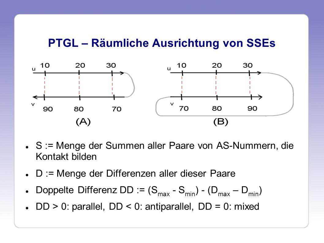 PTGL – Räumliche Ausrichtung von SSEs