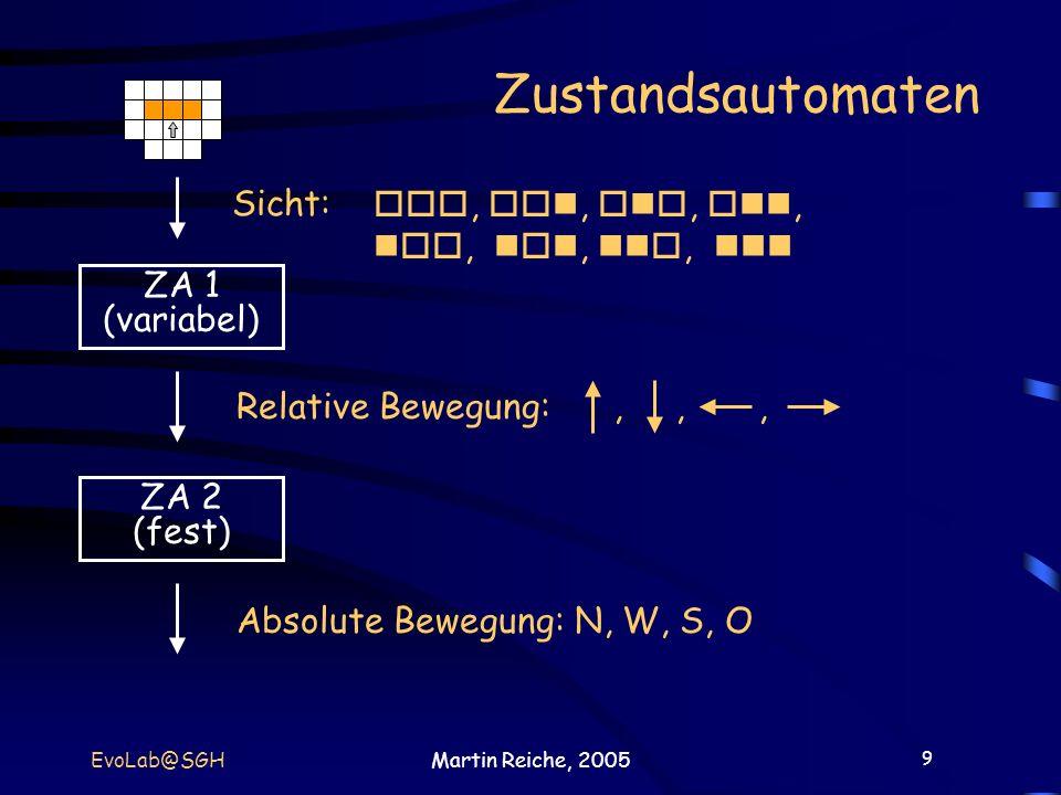 Zustandsautomaten Sicht: , , , , , , ,  ZA 1