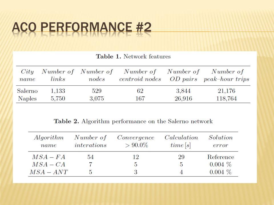ACO Performance #2