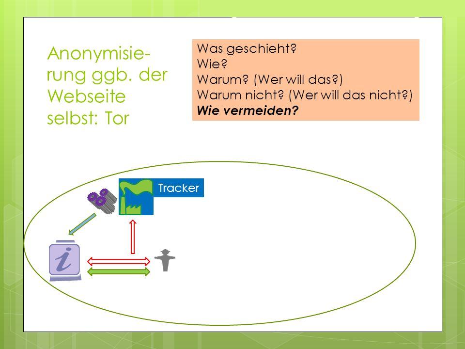 Anonymisie-rung ggb. der Webseite selbst: Tor