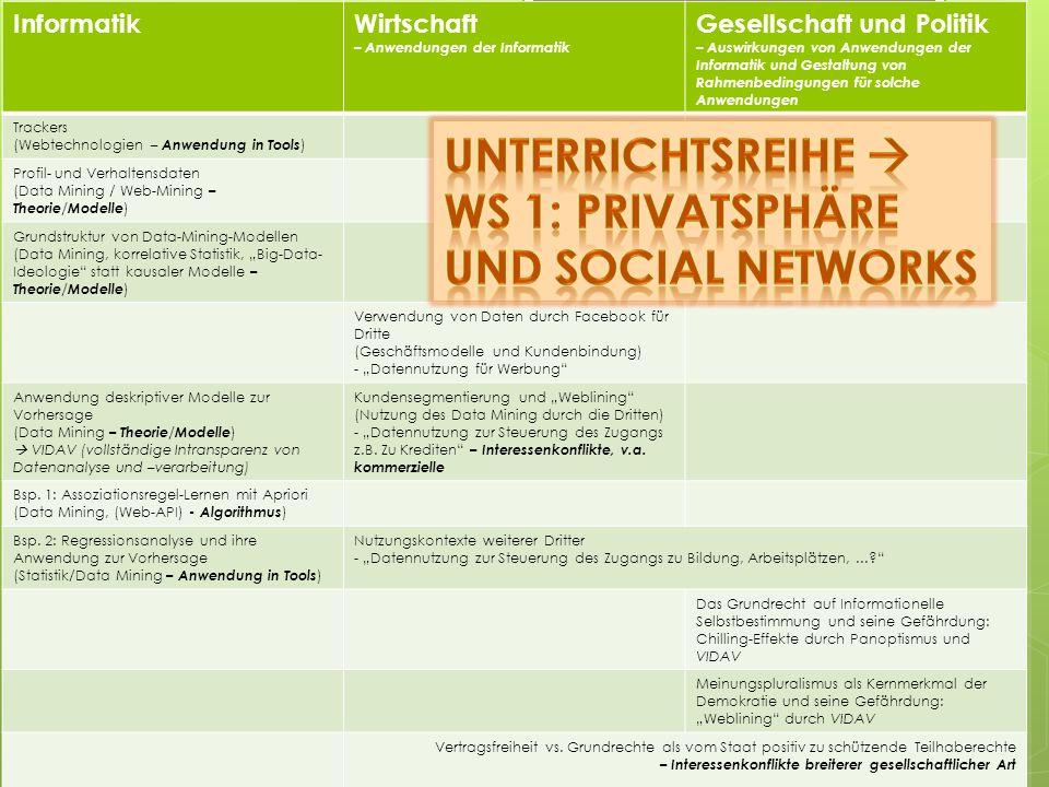 Unterrichtsreihe  WS 1: Privatsphäre und social networks Informatik